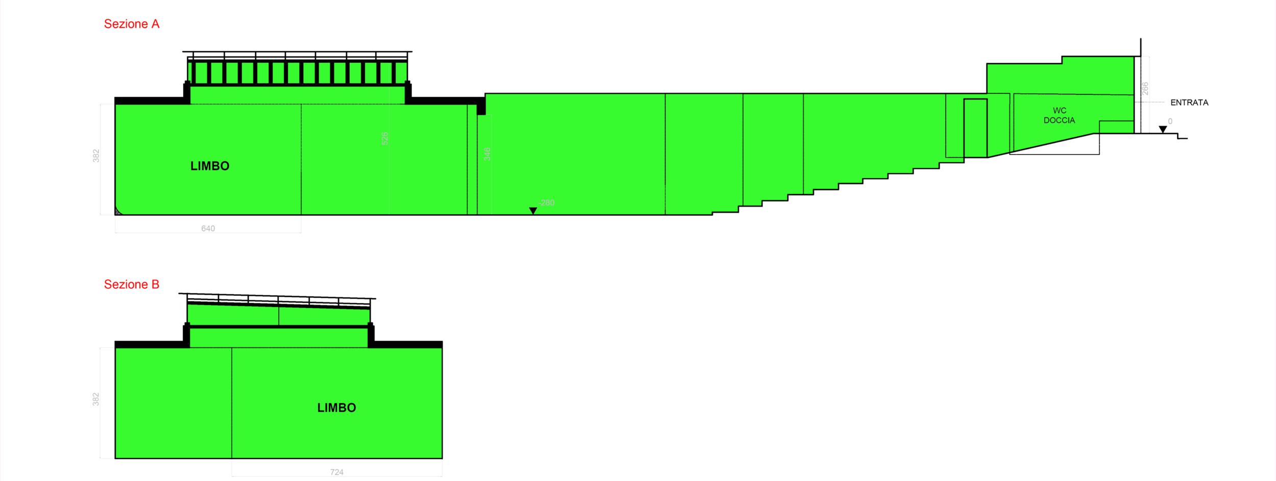 Sezioni